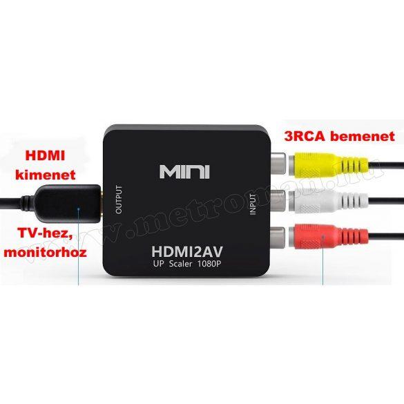 3RCA VIDEO / HDMI átalakító, konverter MM1125HDMI