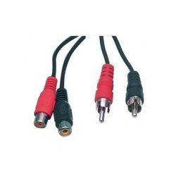 RCA hosszabbító kábel, 5 méteres VLAP24205B50