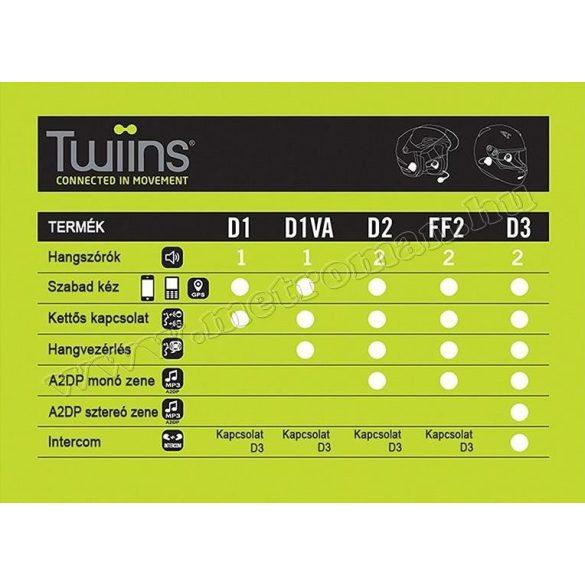 Motoros Bluetooth kihangosító és headszett Twiins FF2